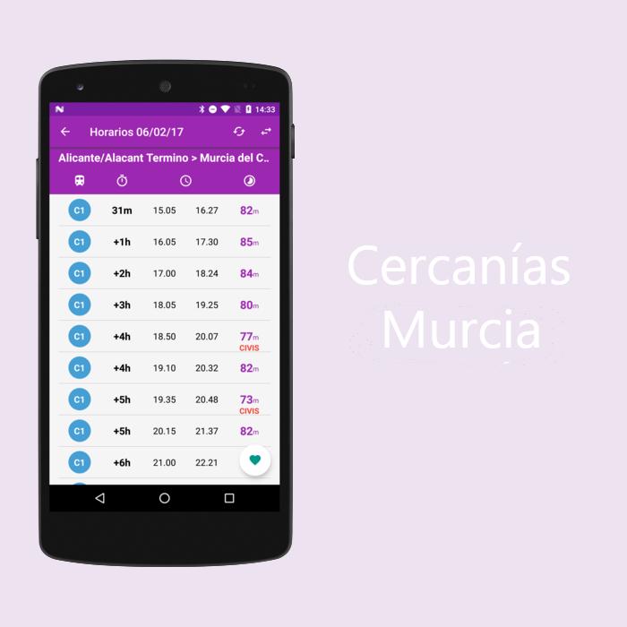 Cercanías Murcia